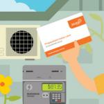 Prepaid Swipe Card Meter